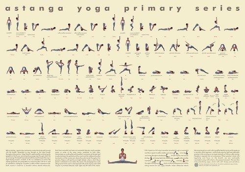 112 Posture Yoga Chart - Astanga Vinyasa Primary Series (Unlaminated)